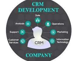 Best CRM Development Company In Mohali - CRM Development Services | Backup InfoTech