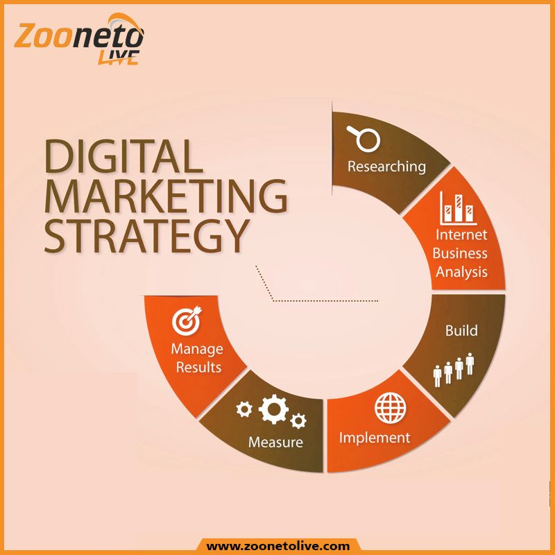 Digital Marketing Live Training With Zooneto Live?