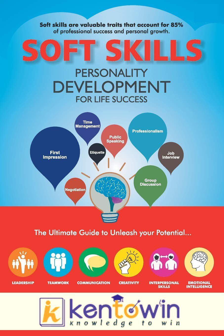 Top 10 Personality Development Training Classes In Hyderabad