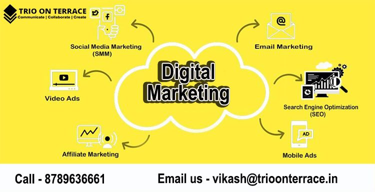 Search Engine Marketing Agency in Jamshedpur, India - Trio On Terrace