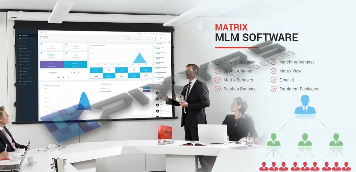 Our Highly Customizable Matrix MLM Software Plan