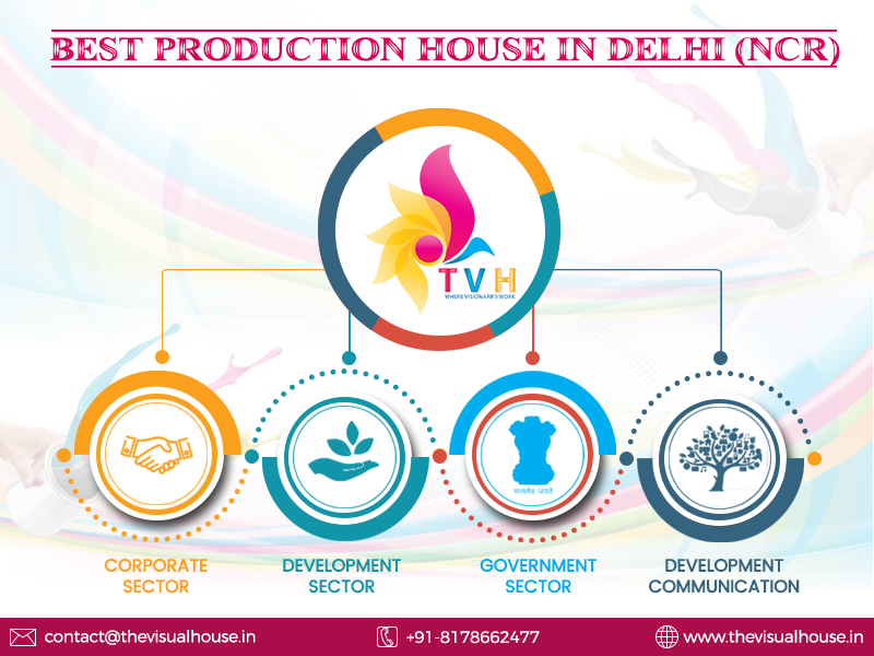 Video and Film Production House in Delhi NCR|Production Company