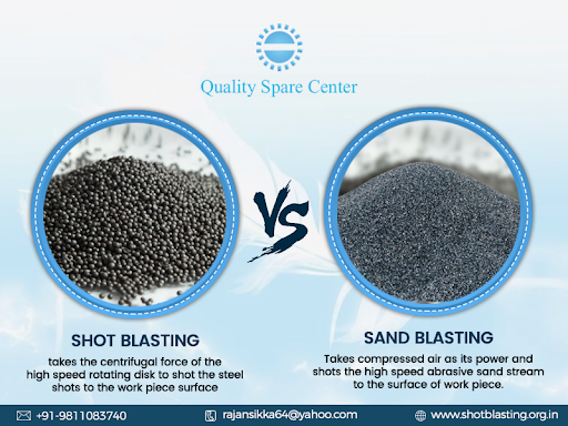 Differences between Shot blasting and Sandblasting - QSC