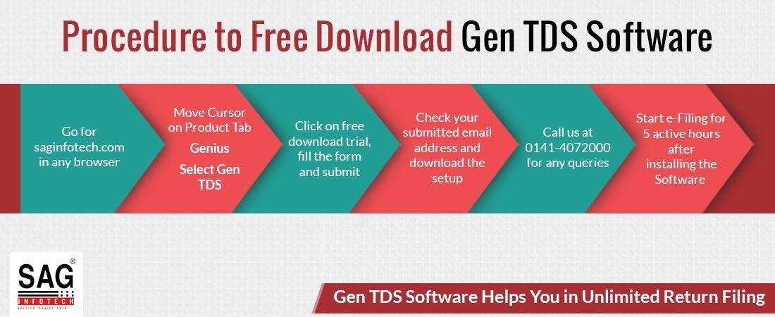 Gen TDS/TCS Return Filing Software