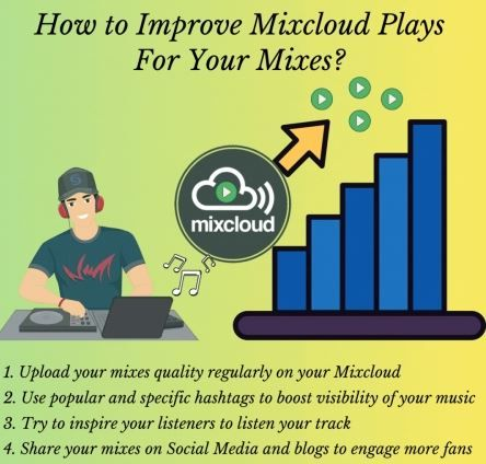 How Can I Buy Mixcloud Plays?