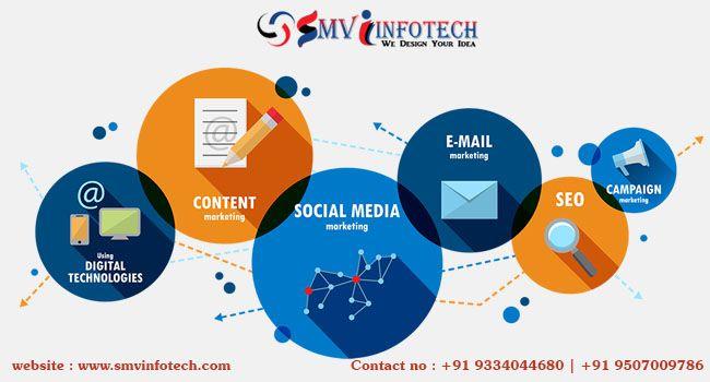 SMV infotech-Website designing| SEO Company|Software company in patna