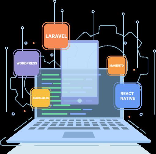 Sassy Infotech - Top Web Development Company