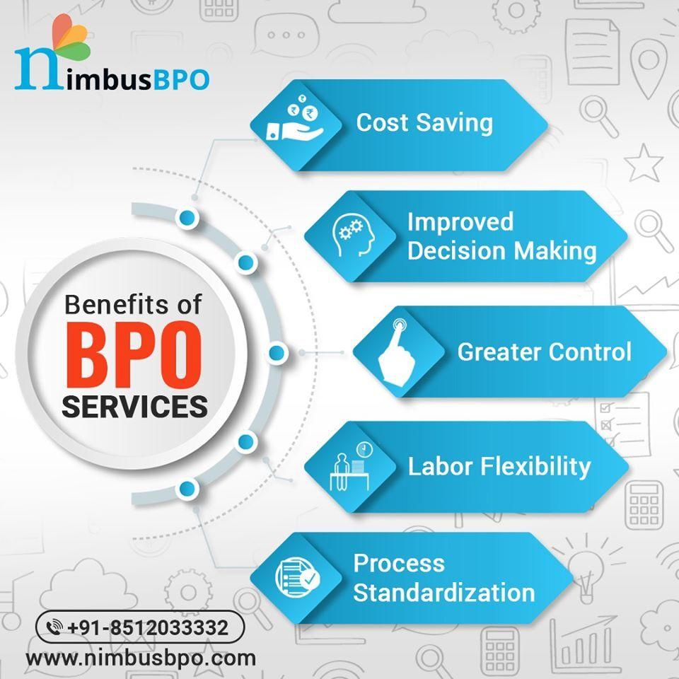 Best BPO call center in Delhi