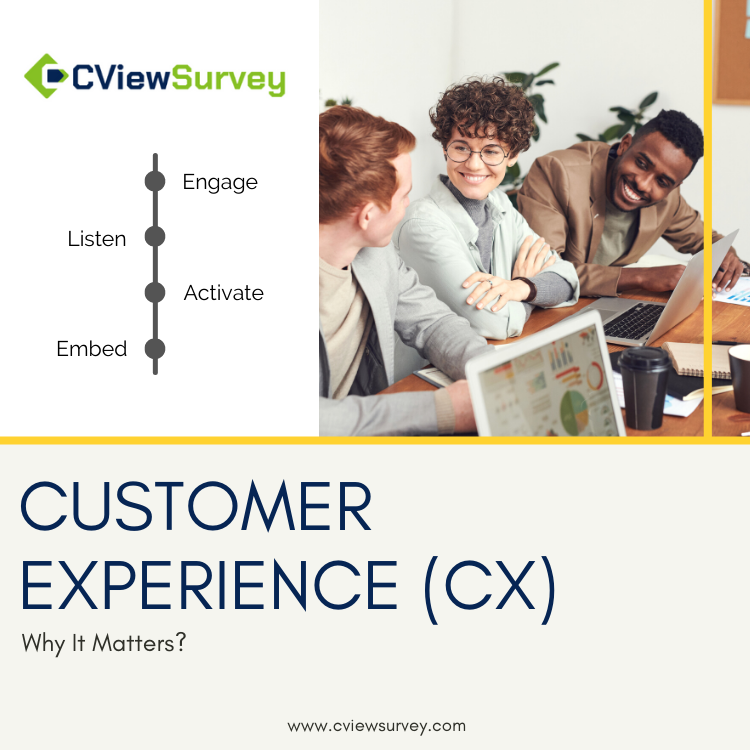 Evaluate Customer Experience for your Business anytime, anywhere - CViewSurvey