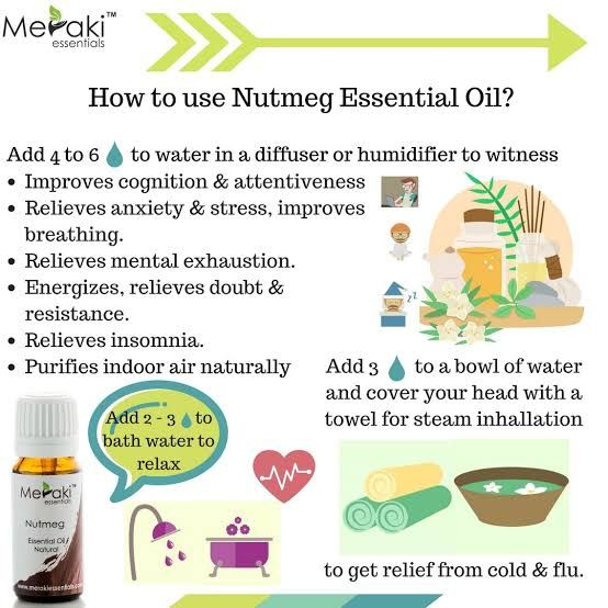 Buy Pure and Natural Nutmeg essential oil online in India