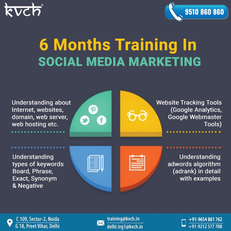 Social Media Marketing Online Training | Social Media Course
